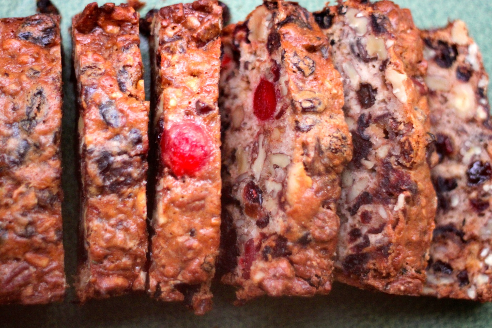 National Fruit Cake Day | Fruit Cake